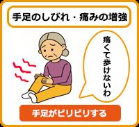手足のしびれ・痛み